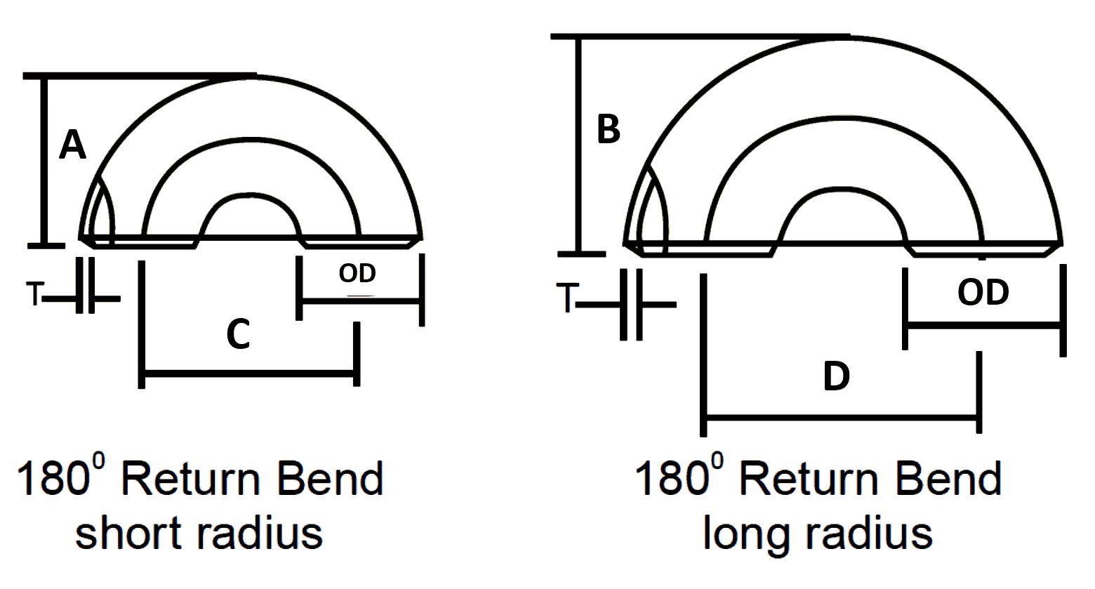 hight resolution of 180 degree returns