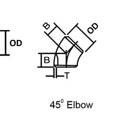 long radius elbow dimensions [ 2007 x 871 Pixel ]