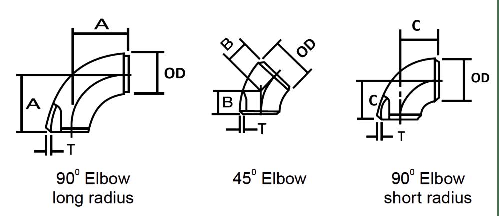 medium resolution of long radius elbow dimensions