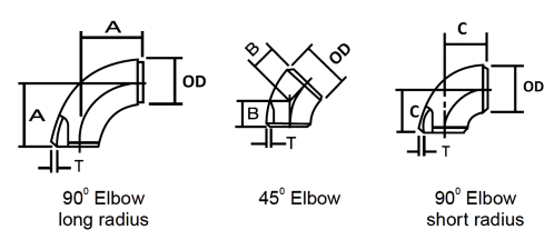 small resolution of pipe fittings dimensions tolerance as per asme b16 9