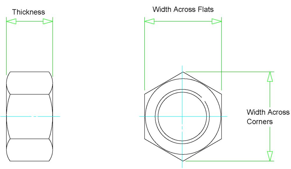 medium resolution of heavy hex nut dimensions