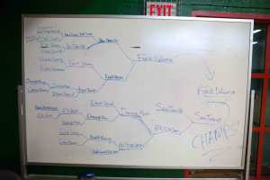 Hard Knock Hoops Bracket