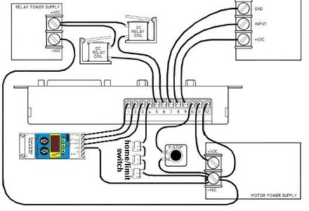 Plasma Snijden : Compact THC 150
