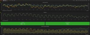 Base de données basé sur des marqueur temporel