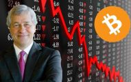 Bitcoin JpMorgan CEO Jamie Dimon