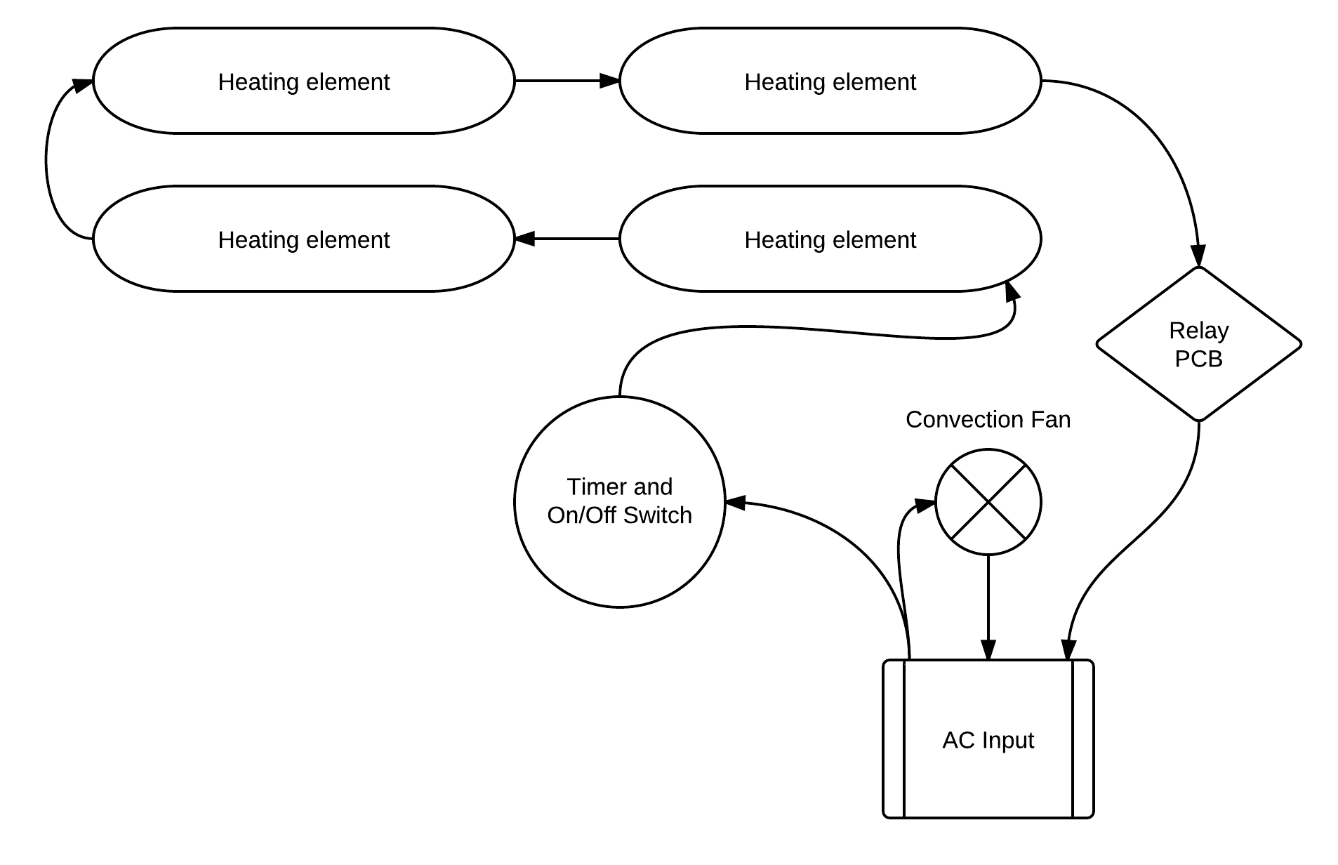 OvenInternalFlowChart?resize=665%2C430 blodgett convection oven wiring diagrams wiring diagram Simple Wiring Diagrams at gsmx.co