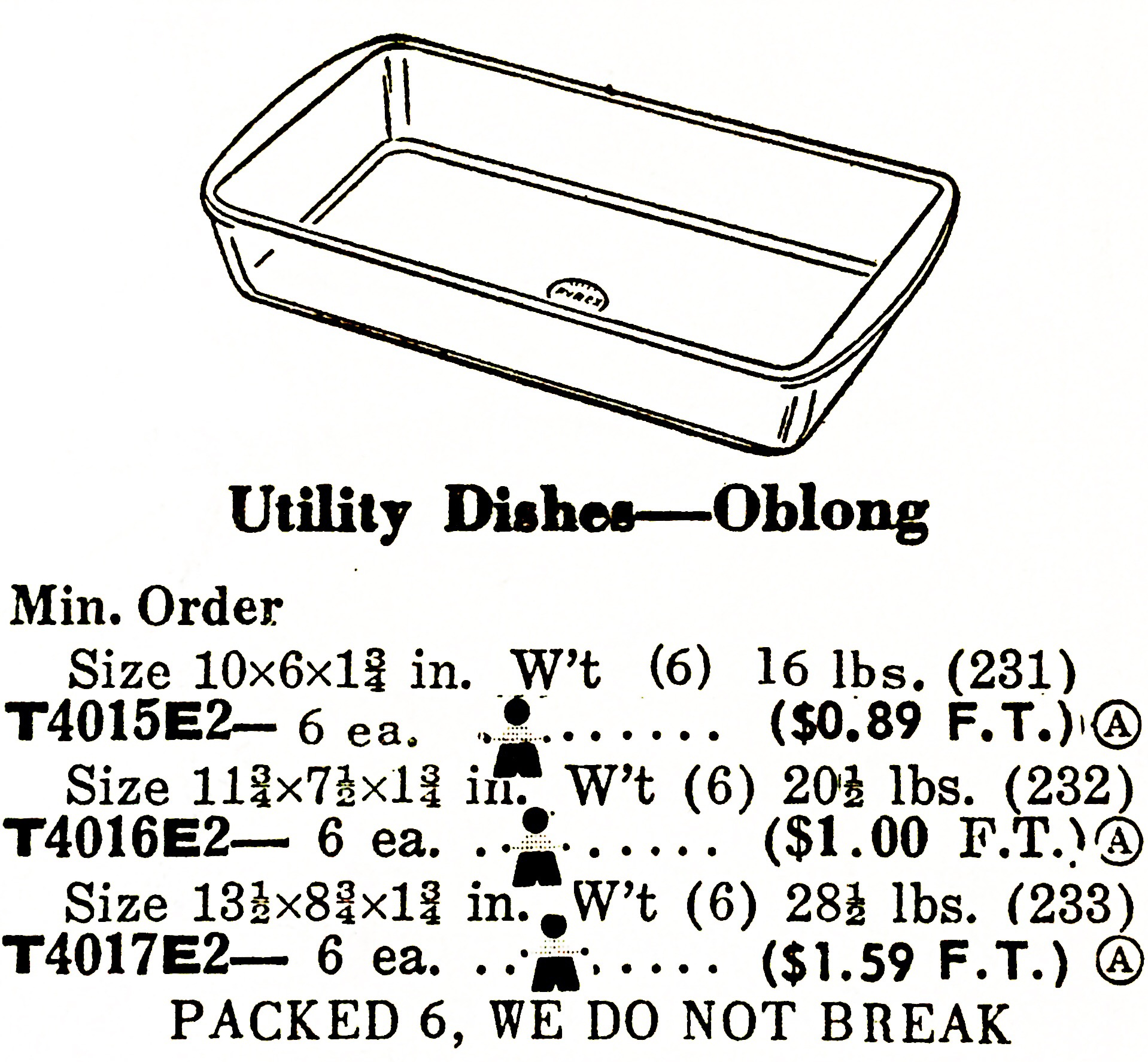 Pyrex Ware Utility Dishes