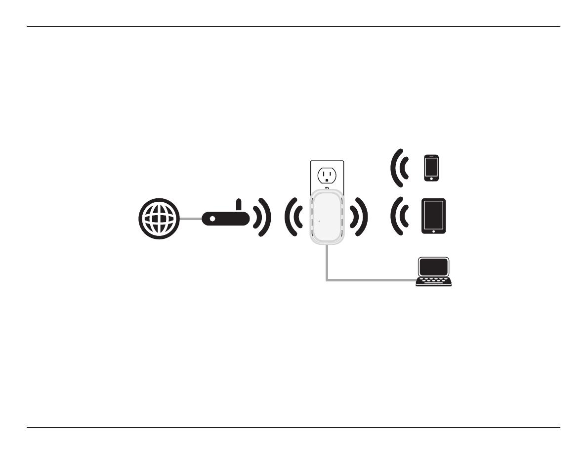 Gebrauchsinformation / Datenblatt zu D-Link DIR-505