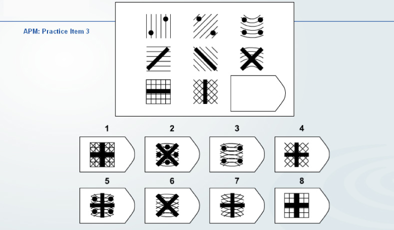 A sample item from the Raven Matrices. One must complete the pattern above using one of the missing pieces below. For decades this test was considered the gold standard of culture reduced testing.