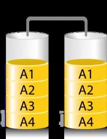 ¿Qué es un sistema RAID de discos duros y qué tipos hay? 3