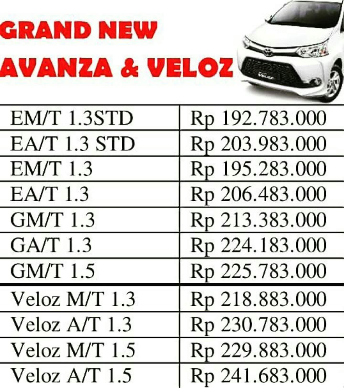 harga all new vellfire grand avanza g 2017 toyota surabaya, dealer surabaya ...