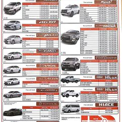 All New Kijang Innova G 2017 Grand Avanza Modifikasi Velg Toyota Surabaya, Dealer Surabaya ...