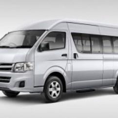 Konsumsi Bbm All New Kijang Innova Diesel Spesifikasi Toyota Surabaya, Dealer Surabaya ...