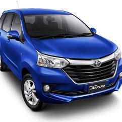 Spesifikasi Grand New Avanza Veloz 1.5 Vs Mobilio Rs Cvt Harga Dan Toyota