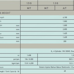 Spesifikasi Grand New Veloz Toyota Avanza 2019 Harga Dan