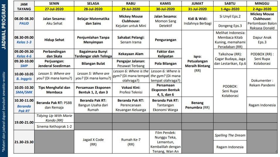 Jadwal, materi soal, dan jawaban TVRI 27, 28, 29, 30, 31 Juli 2020