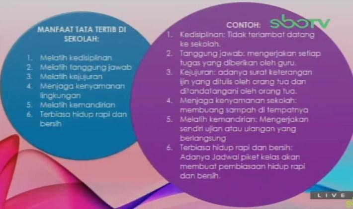 Soal dan Jawaban SBO TV 19 Agustus SD Kelas 2
