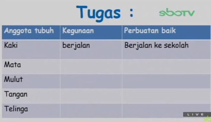 Soal dan Jawaban SBO TV 28 Agustus SD Kelas 1