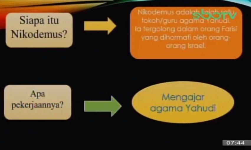 Soal dan Jawaban SBO TV 14 Oktober SD Kelas 3