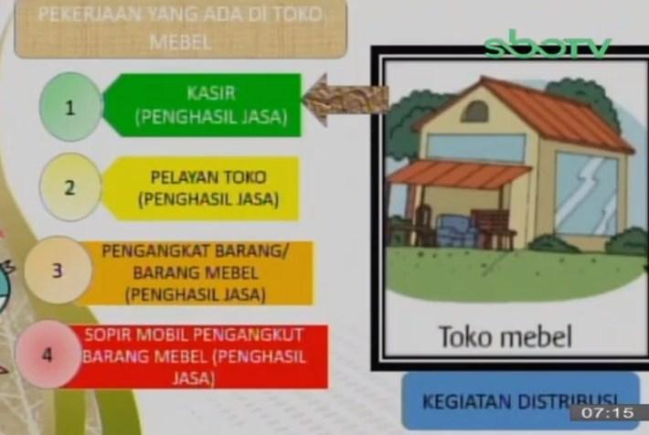 Soal dan Jawaban SBO TV 14 Oktober SD Kelas 4