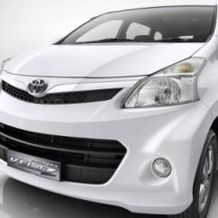 Grand New Avanza Pertama Agya 1.2 A/t Trd Gambar All Veloz 2012 Harga Toyota Cibinong Jawa Barat Tampilan Eksterior Tampak Depan Samping