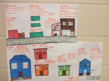 The House On Mango Street Ms Hargraves' English 9 Class