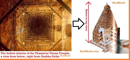 Inner View from Grabhagriha to Top - Hindu King RajaRaja Chola Built Thanjavur Tanjore Shiv Temple