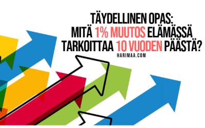 Täydellinen opas: Mitä 1% muutos elämässä tarkoittaa 10 vuoden päästä?