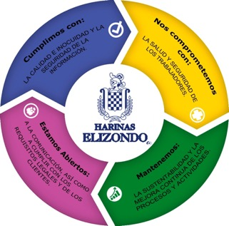 Politica SGI Harinas Elizondo