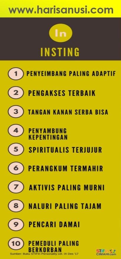 Tes STIFIn 08128532784 | www.harisanusi.com