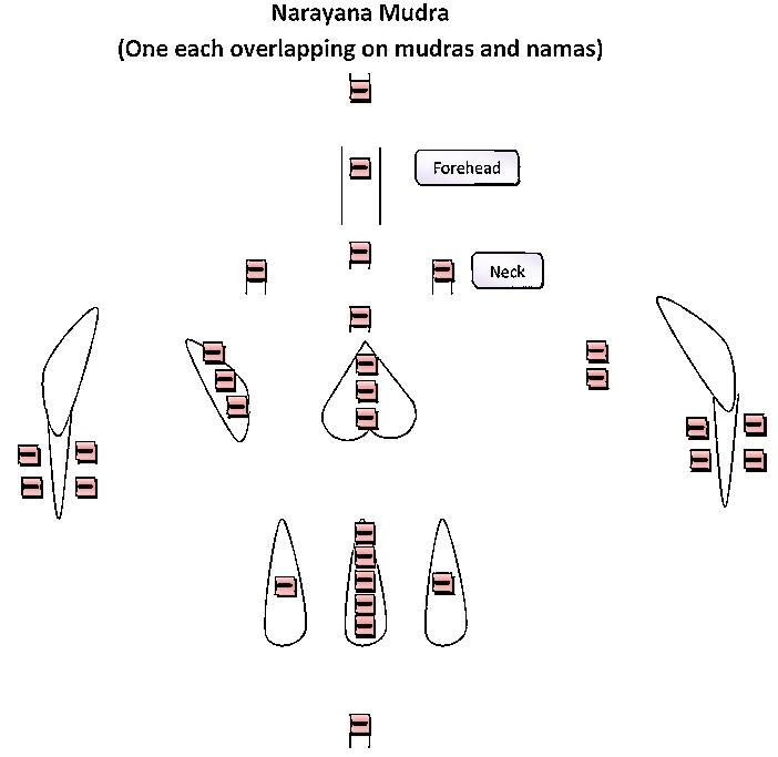 MADHVA SAMPRADAYA SANDHYAVANDANAM PDF