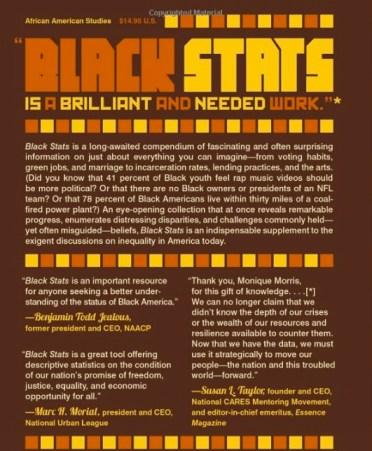 black stats via harlemcondolife