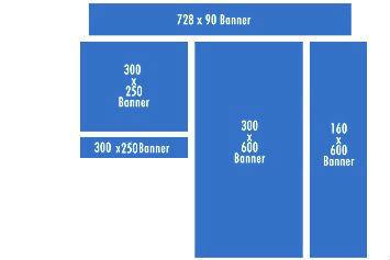 hw banner sales chart final2