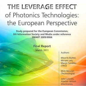 Leverage Effect of Photoncis Technologies