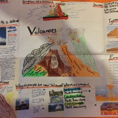 Caves Arches Stacks And Stumps Diagram Computer Network Symbols Poster On Volcanoes A Natural Hazard  Geography Igcse