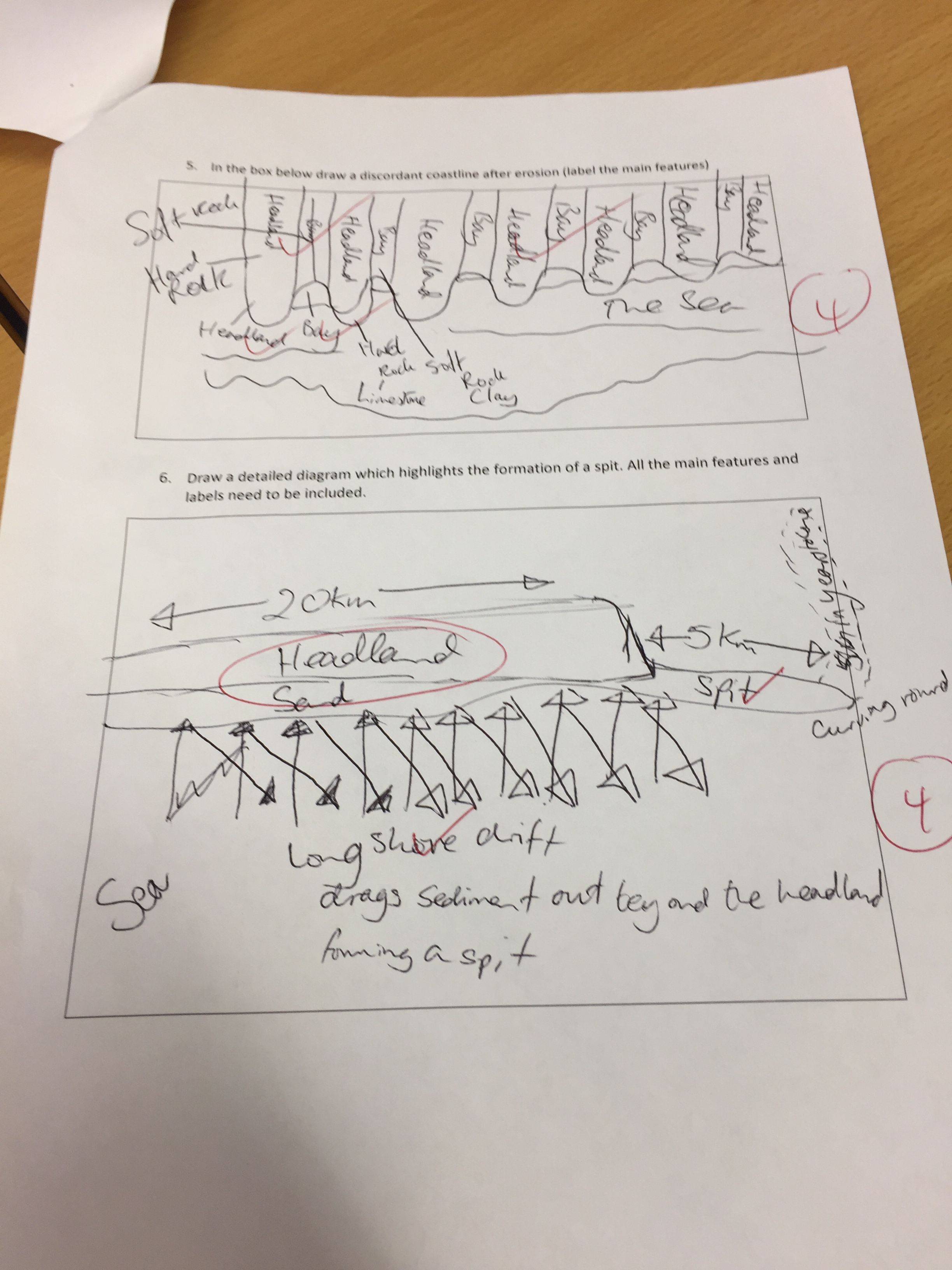 caves arches stacks and stumps diagram prestige alarm wiring december 2016  geography igcse