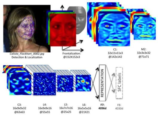 calista-facial-recognition