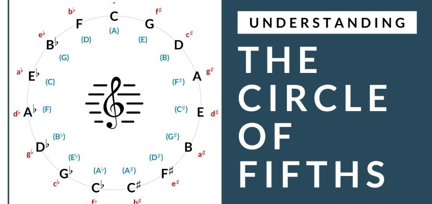 Circle of Fifths 1