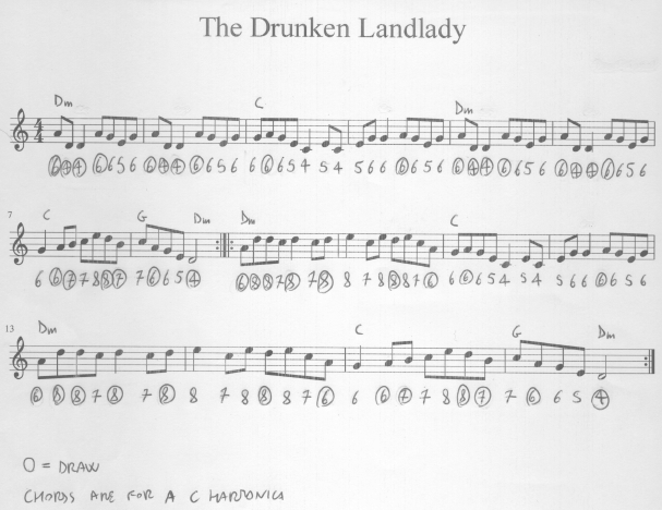 Drunken Landlady Harmonica Tabs