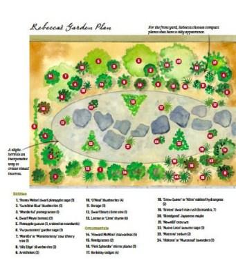 veg garden plan