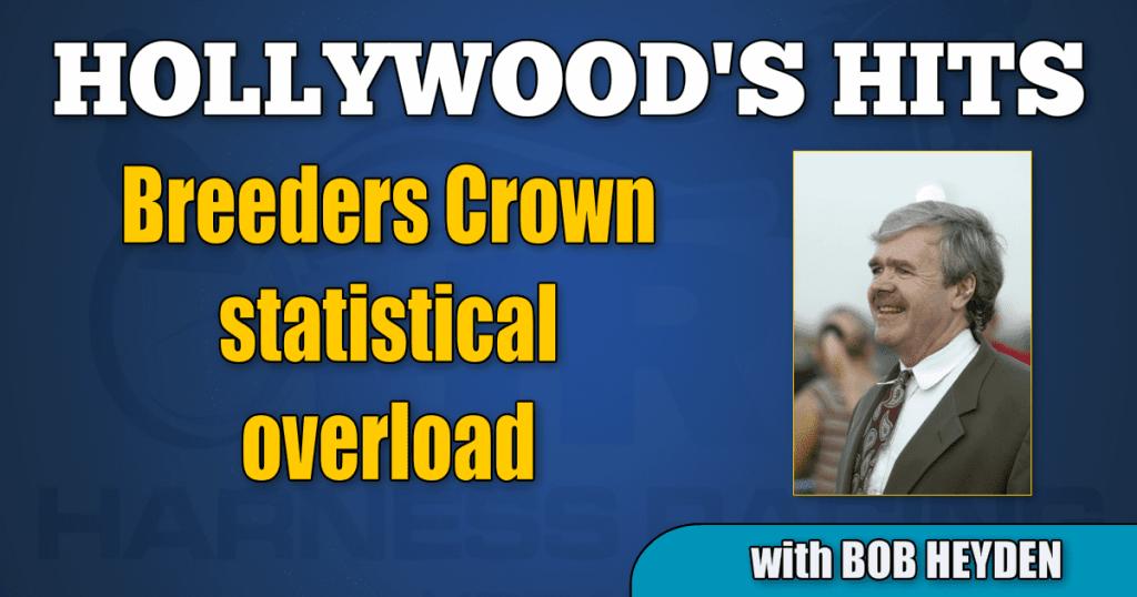 Breeders Crown statistical overload