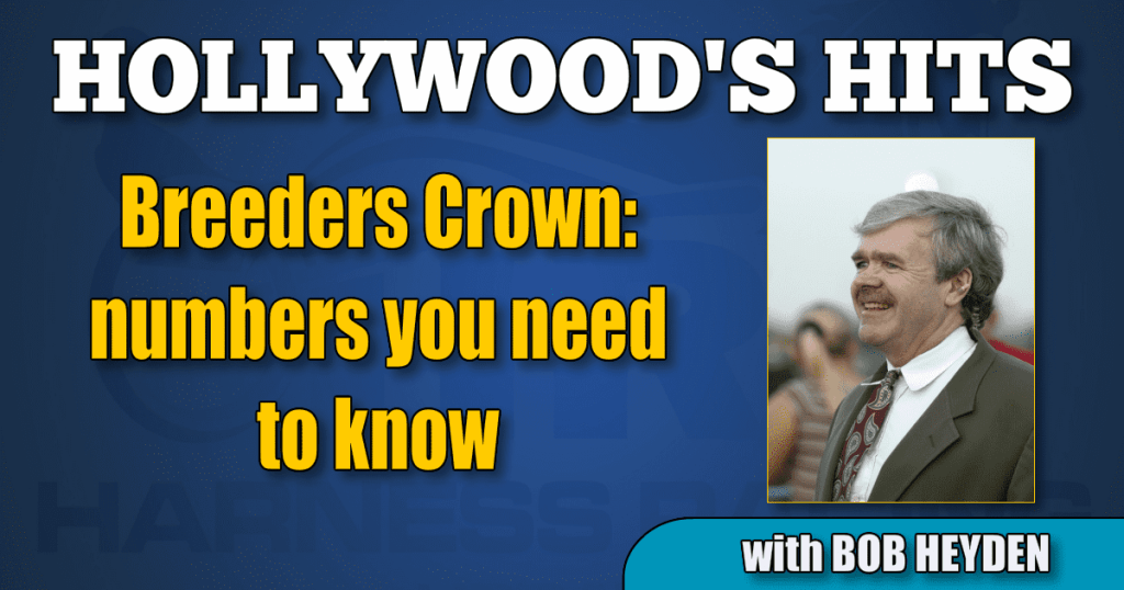 Breeders Crown – numbers you need to know