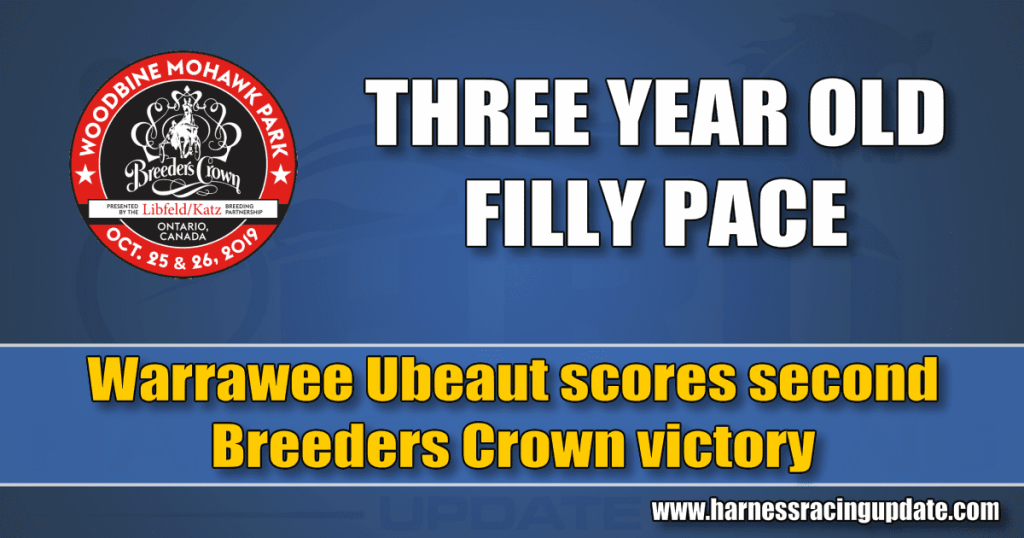 Warrawee Ubeaut scores second Breeders Crown victory