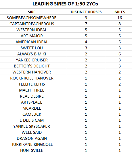 Stat (2)