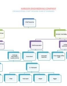 Organizational chart also haroon engineering company rh