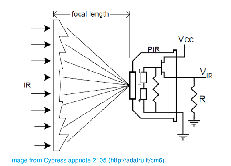 Using PIR Motion Sensor with Arduino