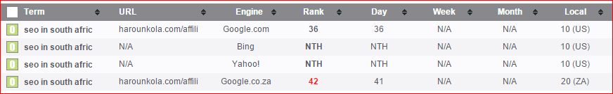 proranktracker-seo-in-south-africa-result