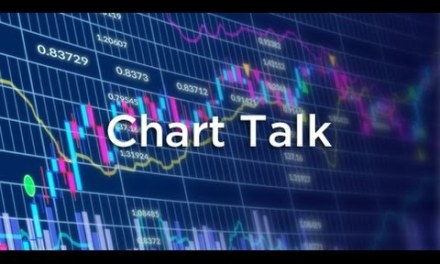 LMAX Exchange Chart Talk – Tuesday, May 3, 2016