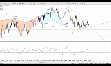 Daily technical analysis of the major currency pairs, Indices, Gold and Brent Crude Oil by CMTrading