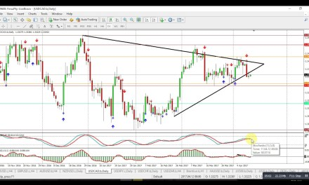 Dean from BlackStone Futures Daily Forex Update for 12 April 2017